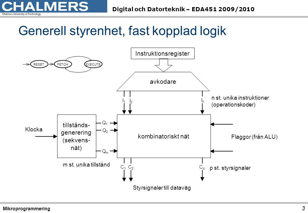 Digital och Datorteknik – EDA451 2009/2010 EXEMPEL – MOVB #data,Adr 24 Mikroprogrammering Första lediga mikrominnesadress: 49A: Instruktionsformat (3 bytes): F0dataAdr Sätt upp adress för data Läs data till T(emp)-register Sätt upp adress till Adr Sätt upp för skrivning, Adr -> MA Skriv data i minnet Instruktion (Mnemonic) MOVB #data,Adr Instruktionsformat Allokering i mikrominne 49A-49D F0dataAdr AdressTransfer- villkor G K Transfer- adress Aktiva styrsignalerRTN-beskrivning D0G 0 '=149AOE PC, LD MA PC→MA 49AG 0 =0IncPC, LD T, MRM→T, PC+1→PC 49BG 0 =0OE PC, LD MA, LD R, f 1 PC→MA, T→R 49CG 0 =0LD MA, MR, IncPCM[MA]→MA,PC+1→PC 49DG 0 '=1108OE R, MWR → M[MA]