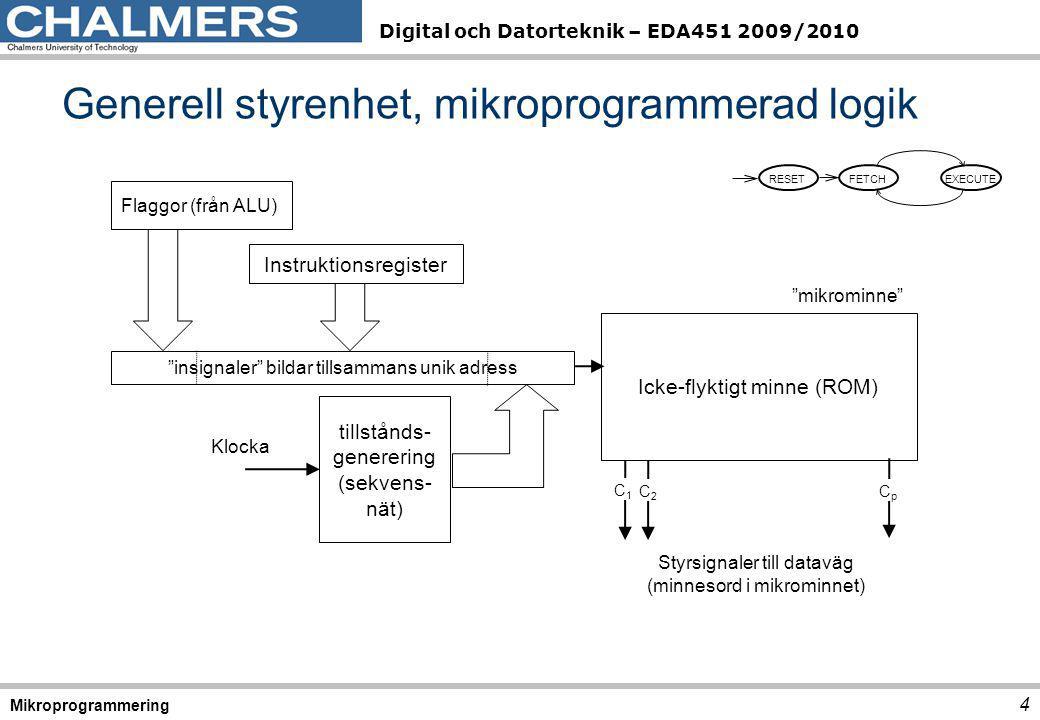 Digital och Datorteknik – EDA451 2009/2010 Fast kopplad/mikroprogrammerad logik 5 Mikroprogrammering Fast kopplad logik (Hardwired Control Unit) OP-kod (i 7 - i 0) LD A LD B LD R OE A OE B OE R f0f0 f1f1 f2f2 f3f3 g0g0 g1g1 g2g2 IncPC DecS IncS MR MW Styrenhet Styr- signaler till data- vägen (30 st) CP Reset Flaggor (4) (N, Z, V, C) Sekvensnät/ kombinatorik insignaler utsignaler Mikroprogrammerad logik (Microprogrammed Control Unit) Read Only mikrominne adress data