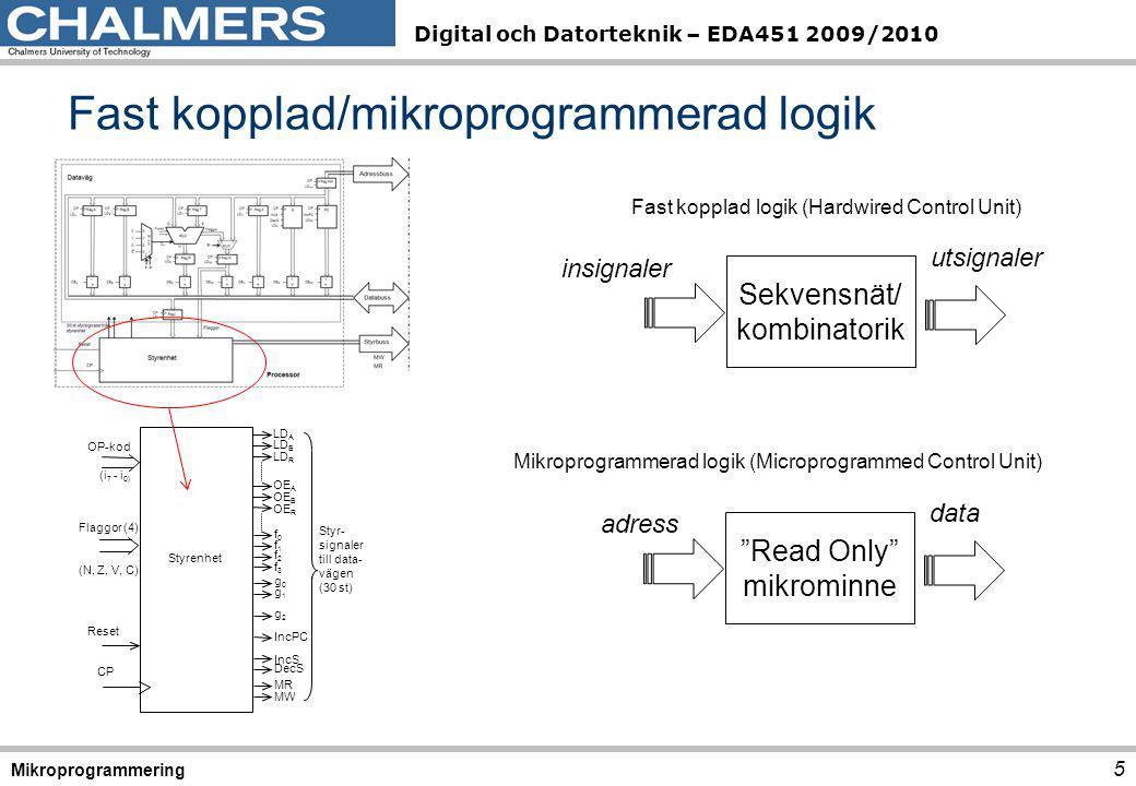 Digital och Datorteknik – EDA451 2009/2010 Mikrominnet 6 Mikroprogrammering Read Only mikrominne adress data Signaler från datavägen Styrsignaler till datavägen b 30 LD A Styrsignaler till datavägen (30+1 st) Adr i-1 Adr i Adr i+1 OP-kod (i 7 - i 0) LD A LD B LD R OE A OE B OE R f0f0 f1f1 f2f2 f3f3 g0g0 g1g1 g2g2 IncPC DecS IncS MR MW Styrenhet Styr- signaler till data- vägen (30 st) CP Reset Flaggor (4) (N, Z, V, C) LD B LD R NF MW MR b0b0