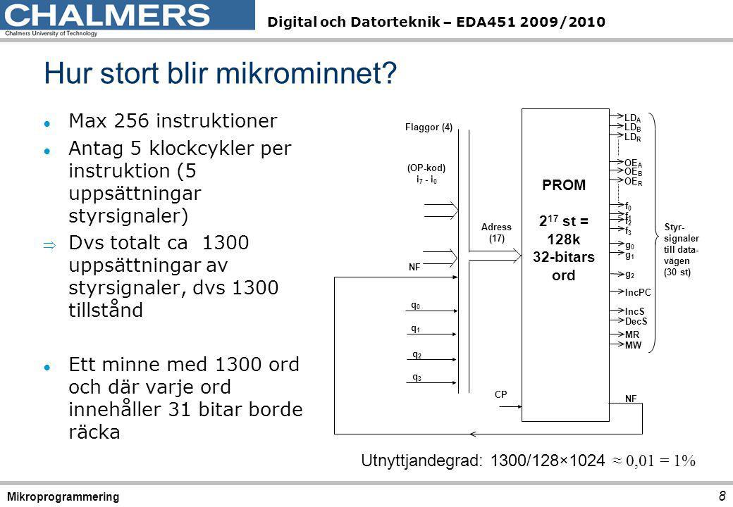 Digital och Datorteknik – EDA451 2009/2010 ● Max 256 instruktioner ● Antag 5 klockcykler per instruktion (5 uppsättningar styrsignaler)  Dvs totalt ca 1300 uppsättningar av styrsignaler, dvs 1300 tillstånd ● Ett minne med 1300 ord och där varje ord innehåller 31 bitar borde räcka Hur stort blir mikrominnet.