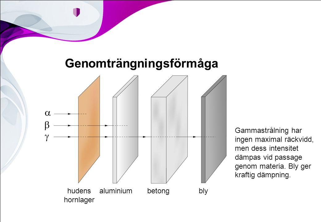 Genomträngningsförmåga    hudens hornlager aluminiumbetongbly Gammastrålning har ingen maximal räckvidd, men dess intensitet dämpas vid passage gen