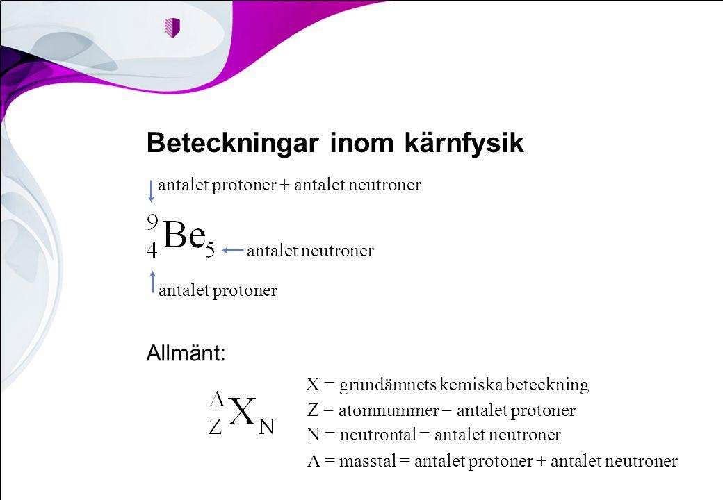 Beteckningar inom kärnfysik A = masstal = antalet protoner + antalet neutroner Allmänt: antalet protoner + antalet neutroner antalet protoner X = grun