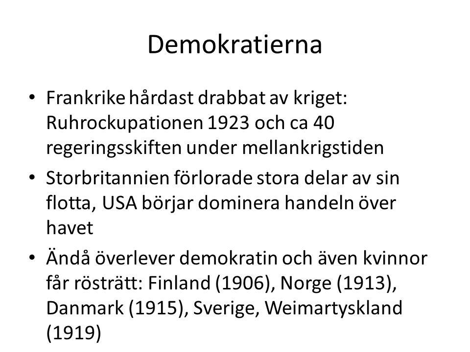 Demokratierna Frankrike hårdast drabbat av kriget: Ruhrockupationen 1923 och ca 40 regeringsskiften under mellankrigstiden Storbritannien förlorade stora delar av sin flotta, USA börjar dominera handeln över havet Ändå överlever demokratin och även kvinnor får rösträtt: Finland (1906), Norge (1913), Danmark (1915), Sverige, Weimartyskland (1919)