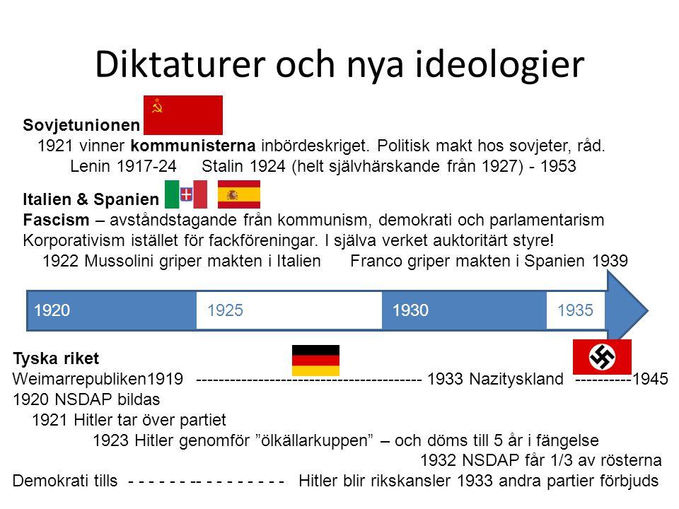Diktaturer och nya ideologier 1920 1925 1930 1935 Sovjetunionen 1921 vinner kommunisterna inbördeskriget. Politisk makt hos sovjeter, råd. Lenin 1917-