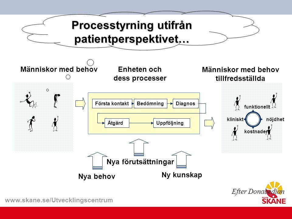 www.skane.se/Utvecklingscentrum Människor med behov tillfredsställda Första kontaktBedömningDiagnos ÅtgärdUppföljning kliniskt kostnader nöjdhet funkt