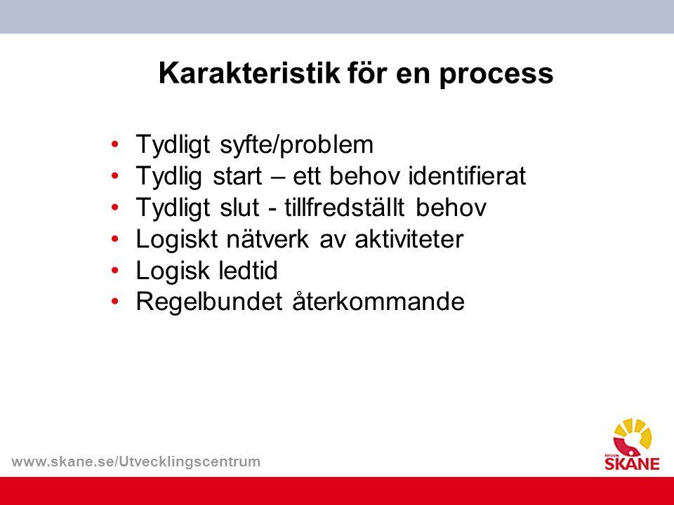 www.skane.se/Utvecklingscentrum Karakteristik för en process Tydligt syfte/problem Tydlig start – ett behov identifierat Tydligt slut - tillfredställt