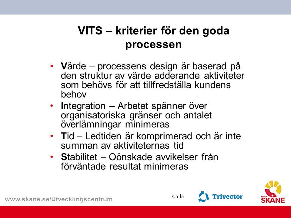 VITS – kriterier för den goda processen Värde – processens design är baserad på den struktur av värde adderande aktiviteter som behövs för att tillfre