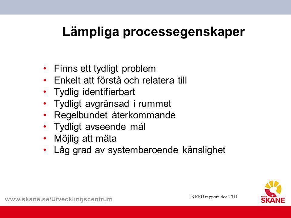 www.skane.se/Utvecklingscentrum Lämpliga processegenskaper Finns ett tydligt problem Enkelt att förstå och relatera till Tydlig identifierbart Tydligt