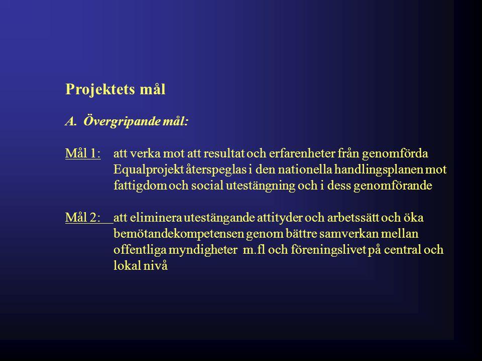 Ansvarig organisation: Coompanion Projektledare Susanne Johansson
