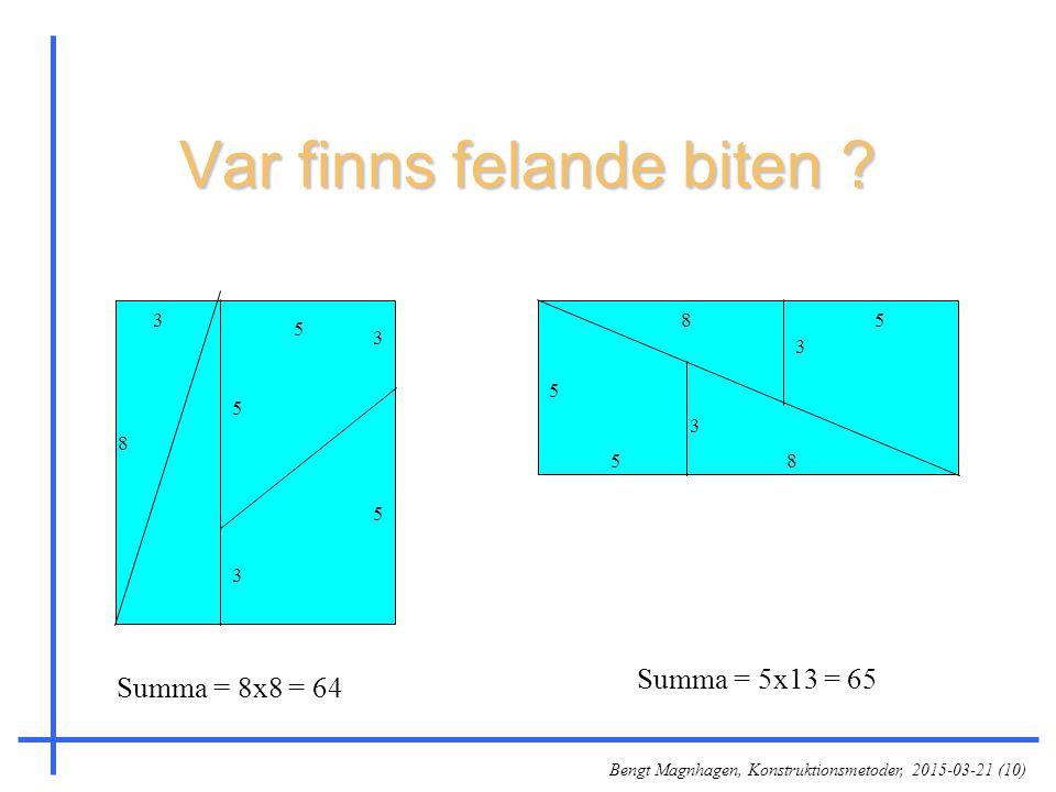 Bengt Magnhagen, Konstruktionsmetoder, 2015-03-21 (10) Var finns felande biten ? Summa = 8x8 = 64 Summa = 5x13 = 65 8 3 5 3 5 3 5 5 3 3 85 85