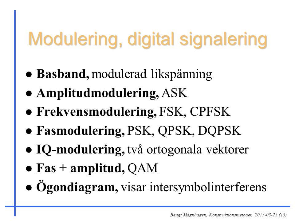 Bengt Magnhagen, Konstruktionsmetoder, 2015-03-21 (13) Modulering, digital signalering l Basband, modulerad likspänning l Amplitudmodulering, ASK l Fr