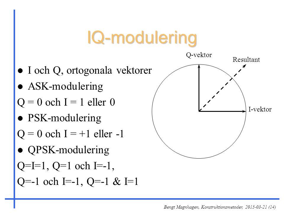 Bengt Magnhagen, Konstruktionsmetoder, 2015-03-21 (14) IQ-modulering l I och Q, ortogonala vektorer l ASK-modulering Q = 0 och I = 1 eller 0 l PSK-mod