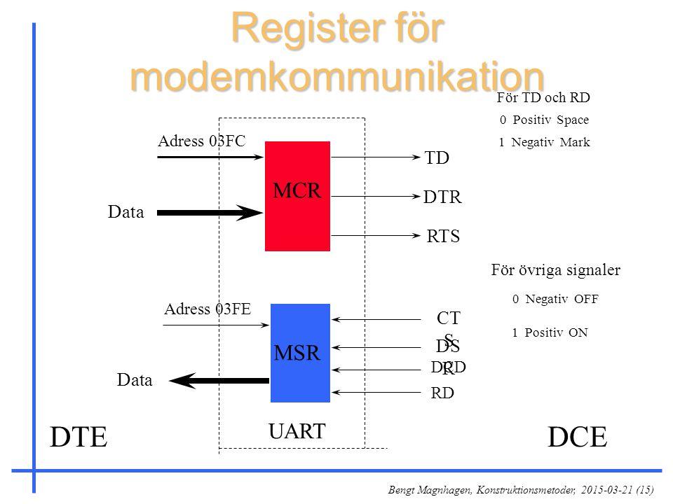 Bengt Magnhagen, Konstruktionsmetoder, 2015-03-21 (15) Register för modemkommunikation MCR MSR Adress 03FC TD DTR RTS CT S DS R DCD RD UART Adress 03F