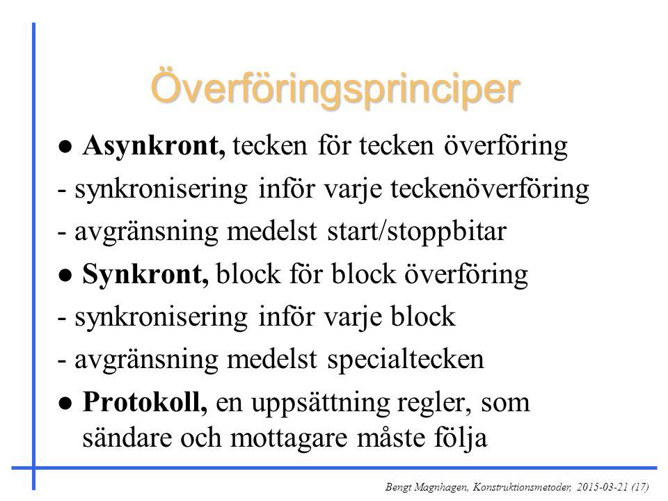 Bengt Magnhagen, Konstruktionsmetoder, 2015-03-21 (17) Överföringsprinciper l Asynkront, tecken för tecken överföring - synkronisering inför varje tec