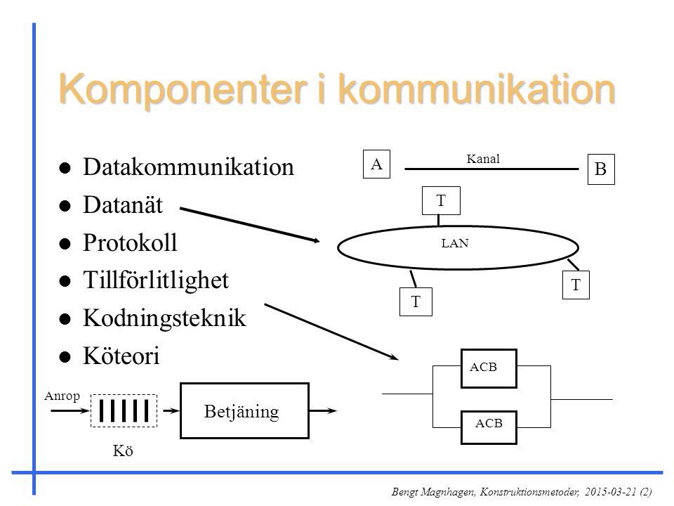 Bengt Magnhagen, Konstruktionsmetoder, 2015-03-21 (2) Komponenter i kommunikation l Datakommunikation l Datanät l Protokoll l Tillförlitlighet l Kodni