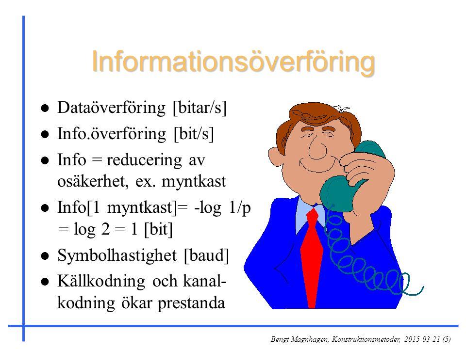 Bengt Magnhagen, Konstruktionsmetoder, 2015-03-21 (5) Informationsöverföring l Dataöverföring [bitar/s] l Info.överföring [bit/s] l Info = reducering