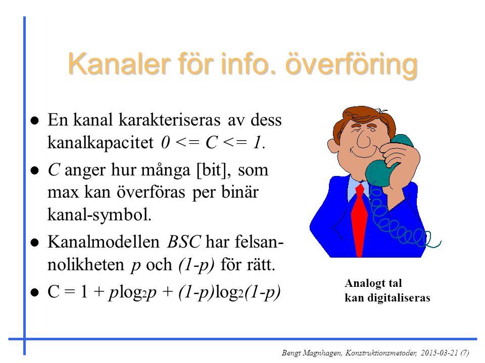 Bengt Magnhagen, Konstruktionsmetoder, 2015-03-21 (7) Kanaler för info. överföring l En kanal karakteriseras av dess kanalkapacitet 0 <= C <= 1. l C a
