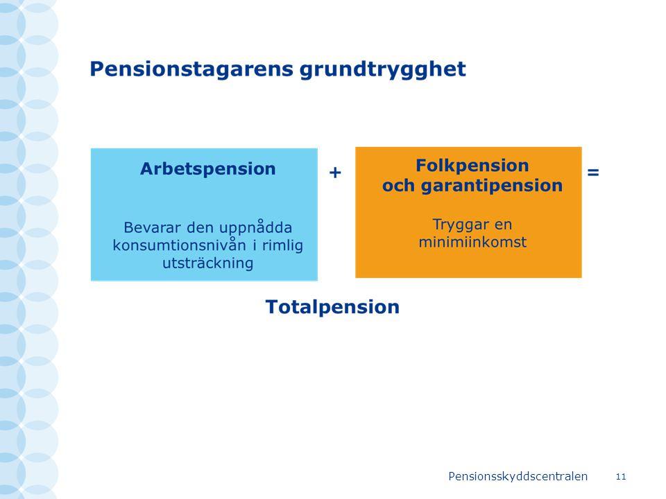 Pensionsskyddscentralen 11