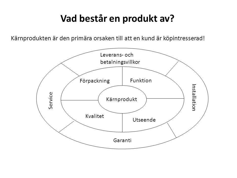 Vad består en produkt av.Kärnprodukten är den primära orsaken till att en kund är köpintresserad.