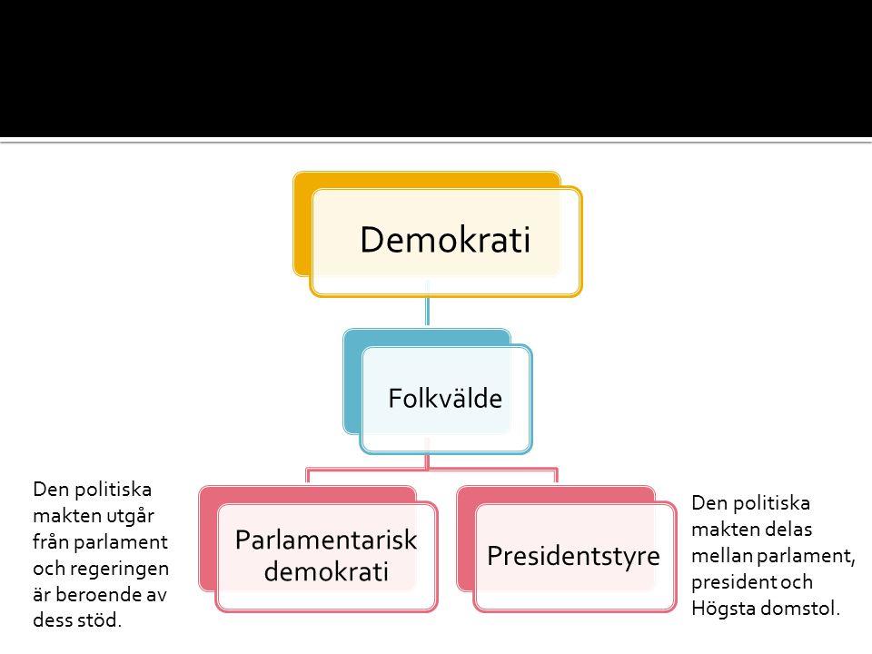 Demokrati Folkvälde Parlamentarisk demokrati Presidentstyre Den politiska makten delas mellan parlament, president och Högsta domstol. Den politiska m