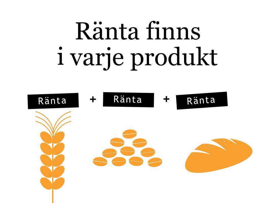Räntafinns i varje + produkt + Ränta