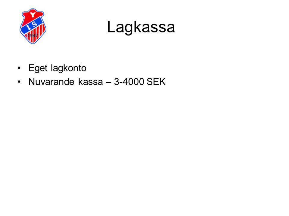 Lagkassa Eget lagkonto Nuvarande kassa – 3-4000 SEK