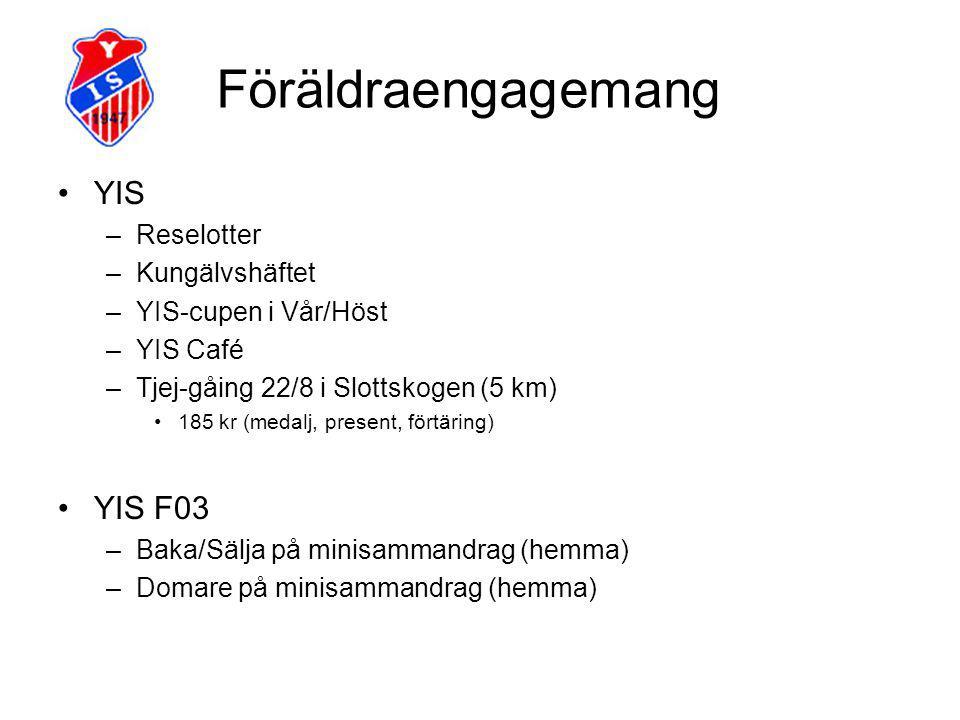 Föräldraengagemang YIS –Reselotter –Kungälvshäftet –YIS-cupen i Vår/Höst –YIS Café –Tjej-gåing 22/8 i Slottskogen (5 km) 185 kr (medalj, present, förtäring) YIS F03 –Baka/Sälja på minisammandrag (hemma) –Domare på minisammandrag (hemma)