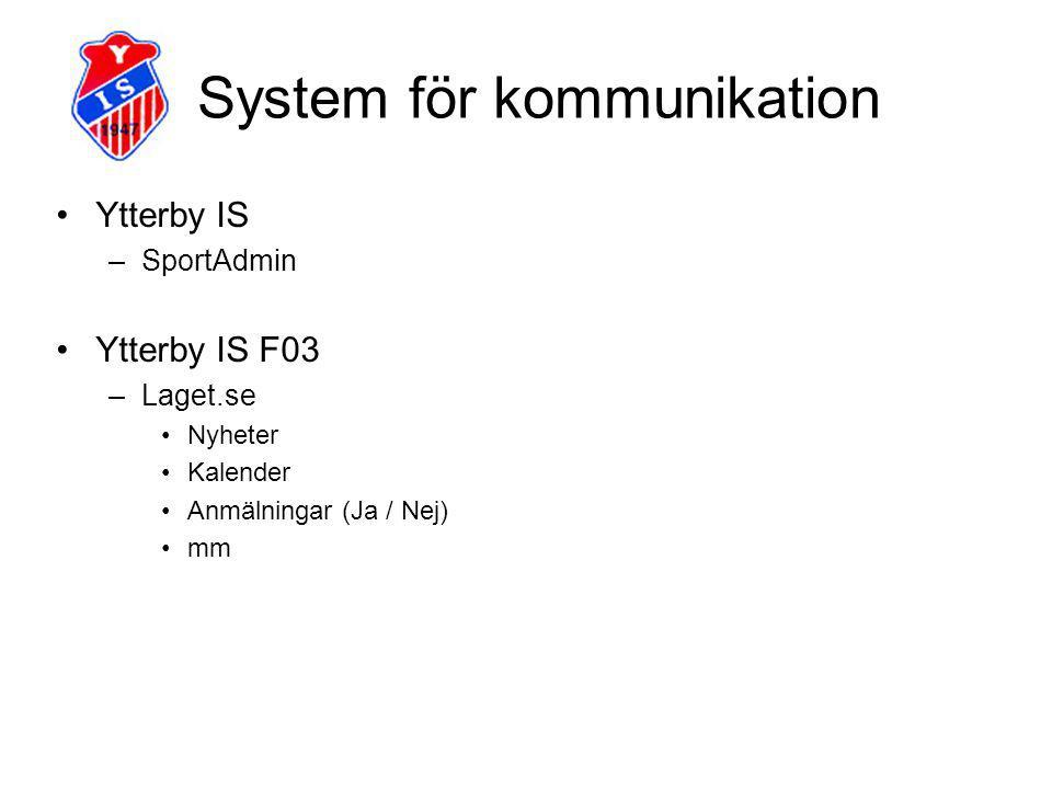 System för kommunikation Ytterby IS –SportAdmin Ytterby IS F03 –Laget.se Nyheter Kalender Anmälningar (Ja / Nej) mm