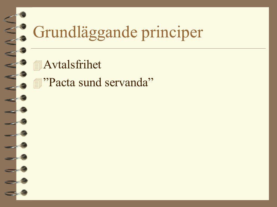 """Grundläggande principer 4 Avtalsfrihet 4 """"Pacta sund servanda"""""""