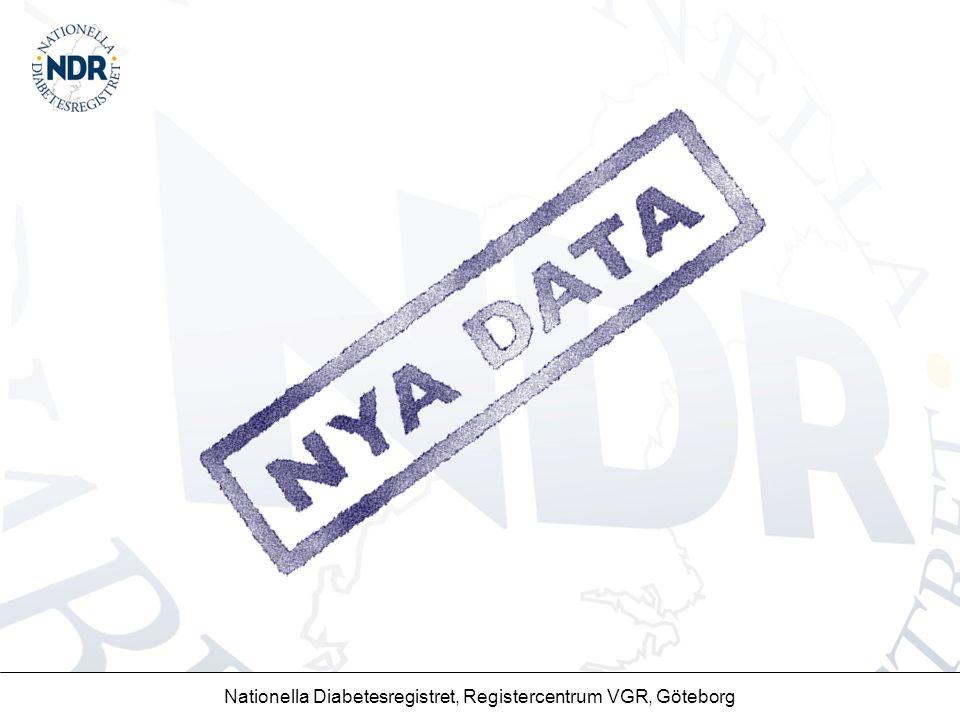 Nationella Diabetesregistret, Registercentrum VGR, Göteborg
