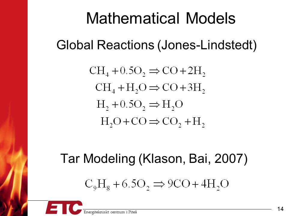 Energitekniskt centrum i Piteå 14 Global Reactions (Jones-Lindstedt) 14 Tar Modeling (Klason, Bai, 2007) Mathematical Models