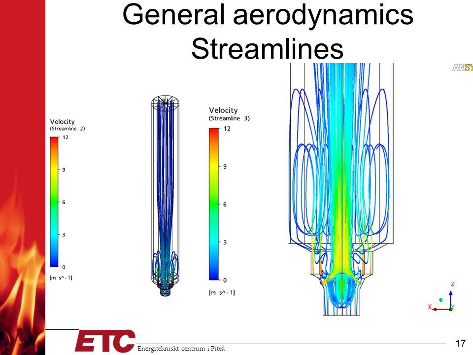 Energitekniskt centrum i Piteå 17 General aerodynamics Streamlines 17