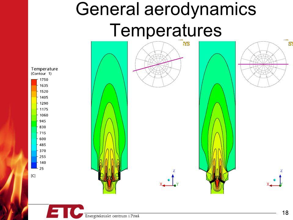 Energitekniskt centrum i Piteå 18 General aerodynamics Temperatures 18
