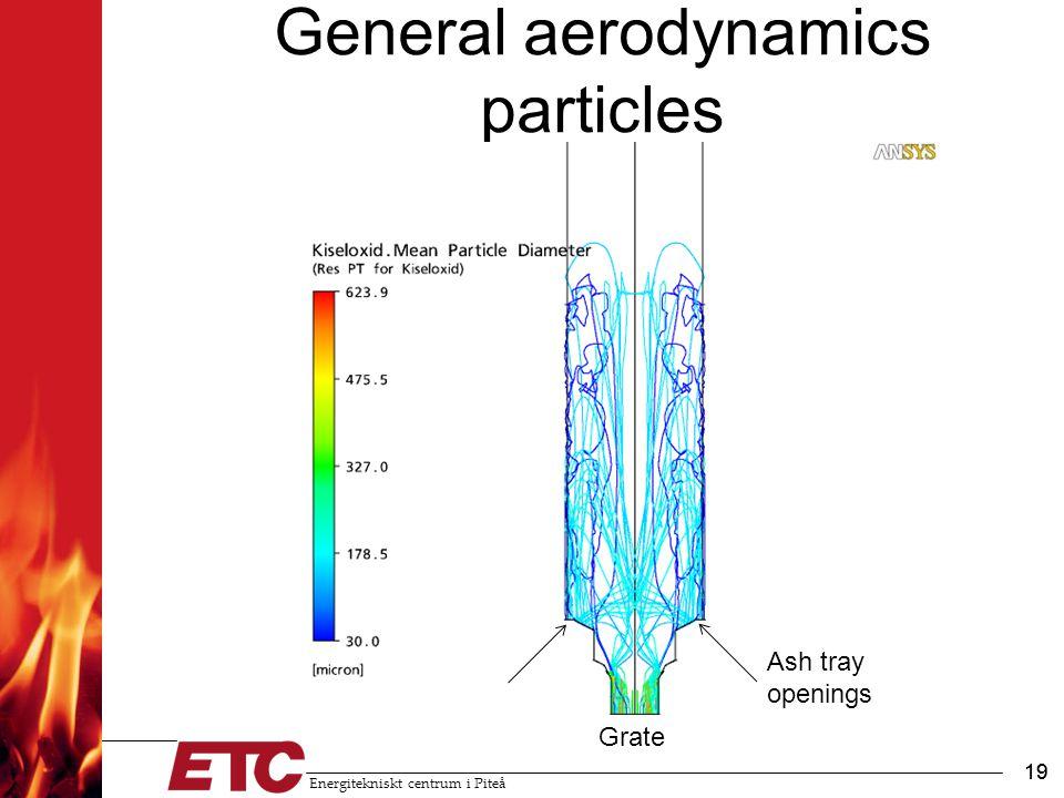 Energitekniskt centrum i Piteå 19 General aerodynamics particles 19 Ash tray openings Grate