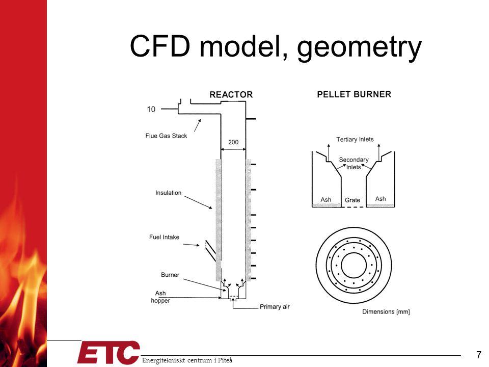 Energitekniskt centrum i Piteå 7 CFD model, geometry 7