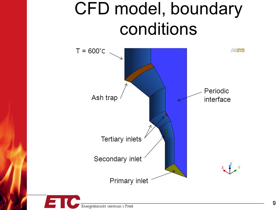 Energitekniskt centrum i Piteå 9 CFD model, boundary conditions 9 T = 600 °C Tertiary inlets Secondary inlet Primary inlet Ash trap Periodic interface