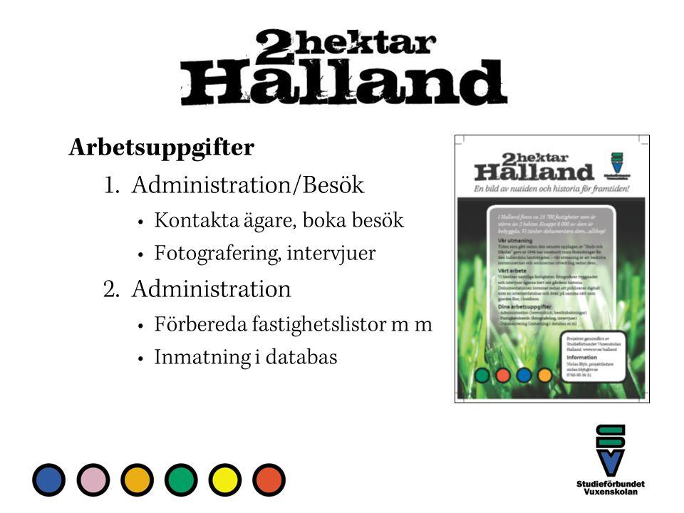 Arbetsuppgifter 1. Administration/Besök Kontakta ägare, boka besök Fotografering, intervjuer 2.