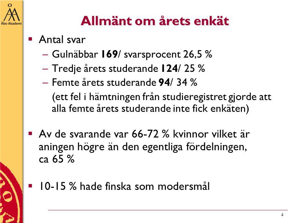 Allmänt om årets enkät  Antal svar –Gulnäbbar 169/ svarsprocent 26,5 % –Tredje årets studerande 124/ 25 % –Femte årets studerande 94/ 34 % (ett fel i hämtningen från studieregistret gjorde att alla femte årets studerande inte fick enkäten)  Av de svarande var 66-72 % kvinnor vilket är aningen högre än den egentliga fördelningen, ca 65 %  10-15 % hade finska som modersmål 4