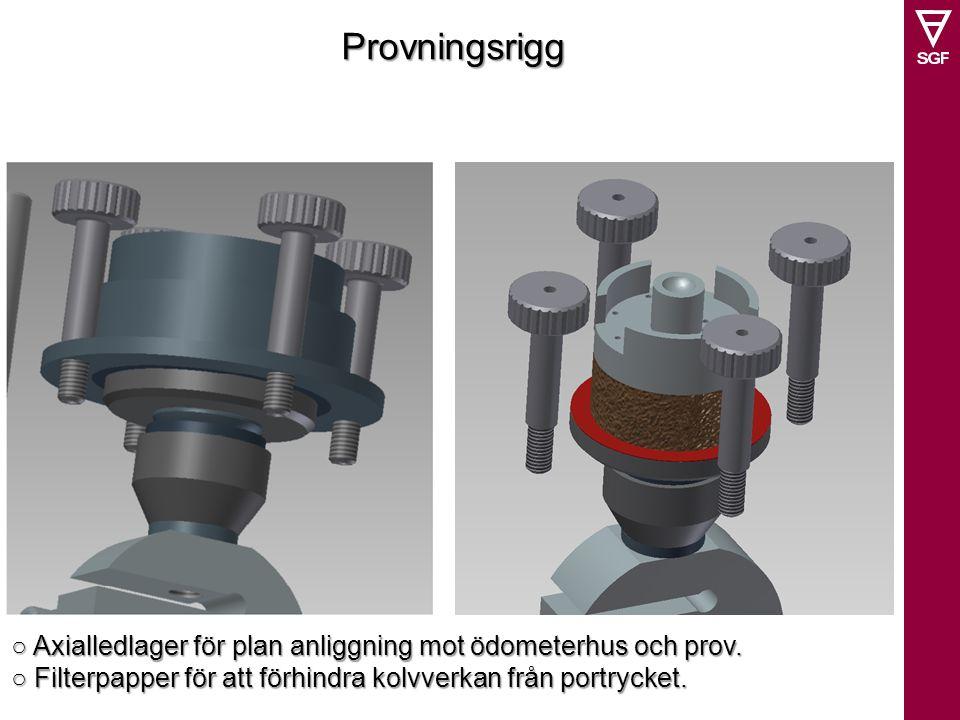 Provningsrigg ○ Axialledlager för plan anliggning mot ödometerhus och prov. ○ Filterpapper för att förhindra kolvverkan från portrycket.