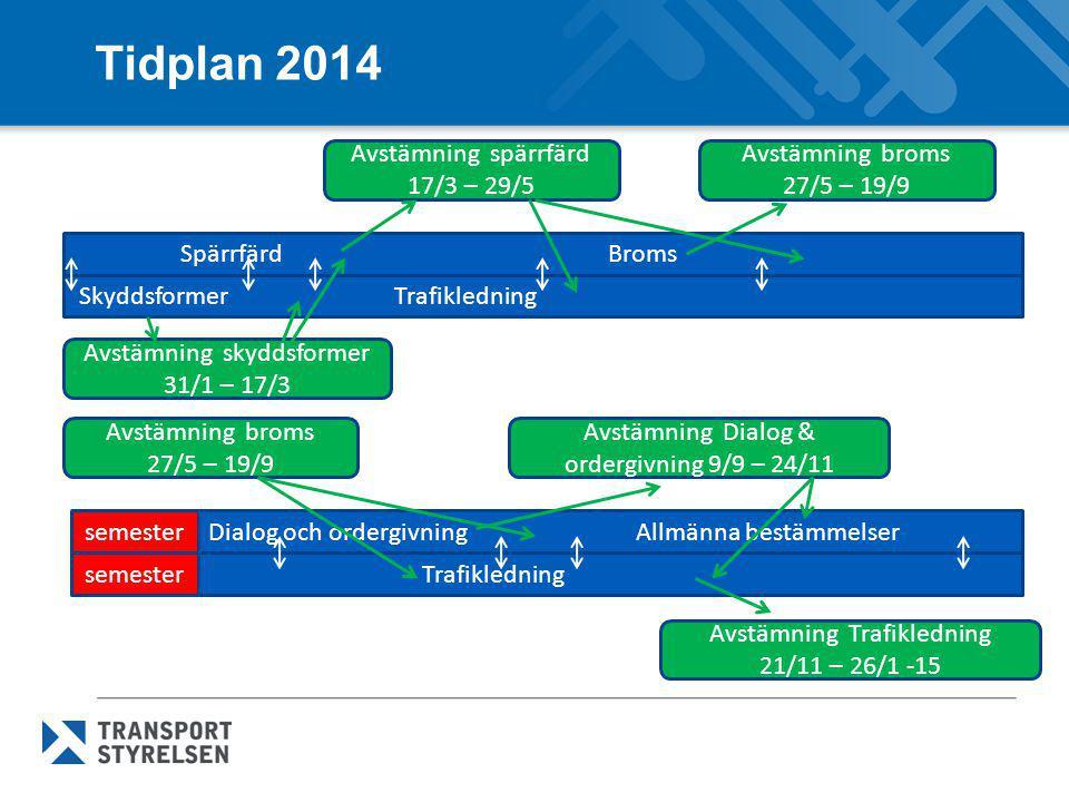 Tidplan 2014 SpärrfärdBroms SkyddsformerTrafikledning Dialog och ordergivningAllmänna bestämmelser Trafikledning Avstämning spärrfärd 17/3 – 29/5 Avst
