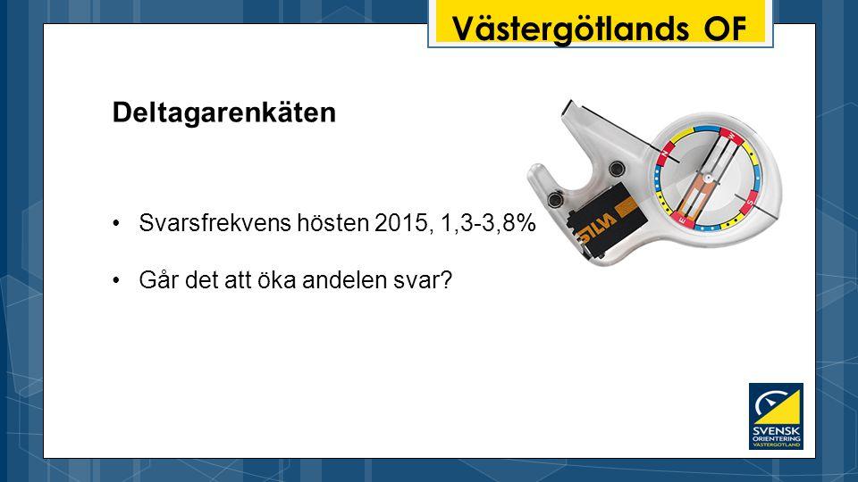 Västergötlands OF Svarsfrekvens hösten 2015, 1,3-3,8% Går det att öka andelen svar Deltagarenkäten