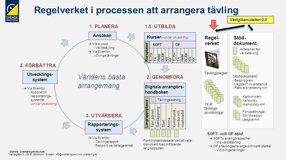 Västergötlands OF ‒ Ansökan via Eventor Nationella tävling Ansökan inne senast 31 mars året innan tävlingsåret.