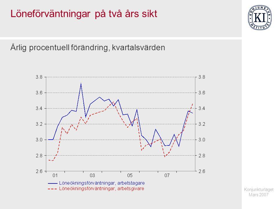 Konjunkturläget Mars 2007 Sysselsättning i näringslivet Index 1995 kvartal 1=100