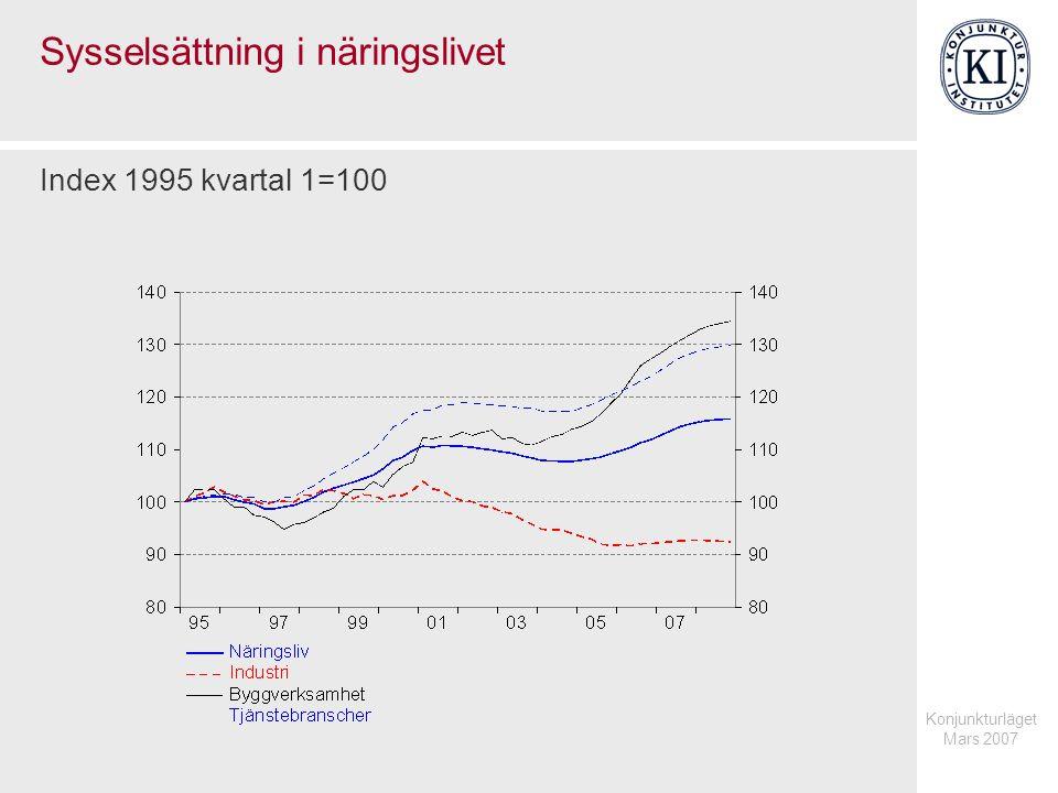 Konjunkturläget Mars 2007 Timlön i näringsliv, kommunal sektor och stat Årlig procentuell förändring, kvartalsvärden