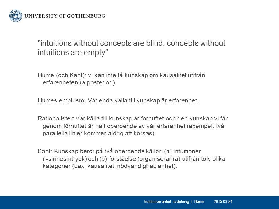 Kants 12 kategorier 2015-03-21Institution enhet avdelning | Namn