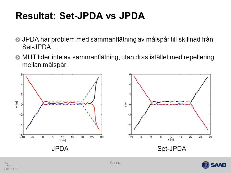 ÖPPEN Sida 14 (22) Rev A sv Resultat: Set-JPDA vs JPDA JPDA har problem med sammanflätning av målspår till skillnad från Set-JPDA.