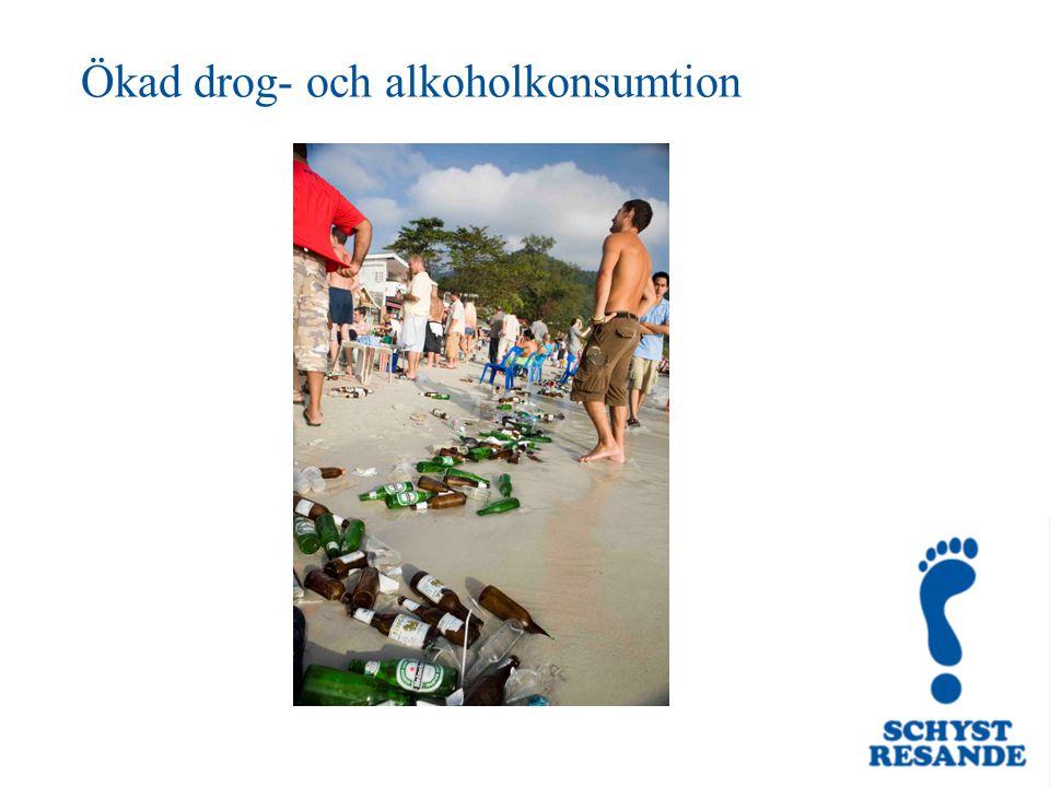 Ökad drog- och alkoholkonsumtion