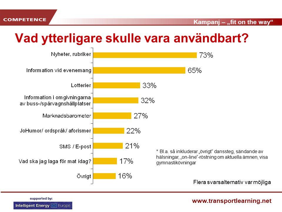 """Kampanj – """"fit on the way www.transportlearning.net Vad ytterligare skulle vara användbart."""