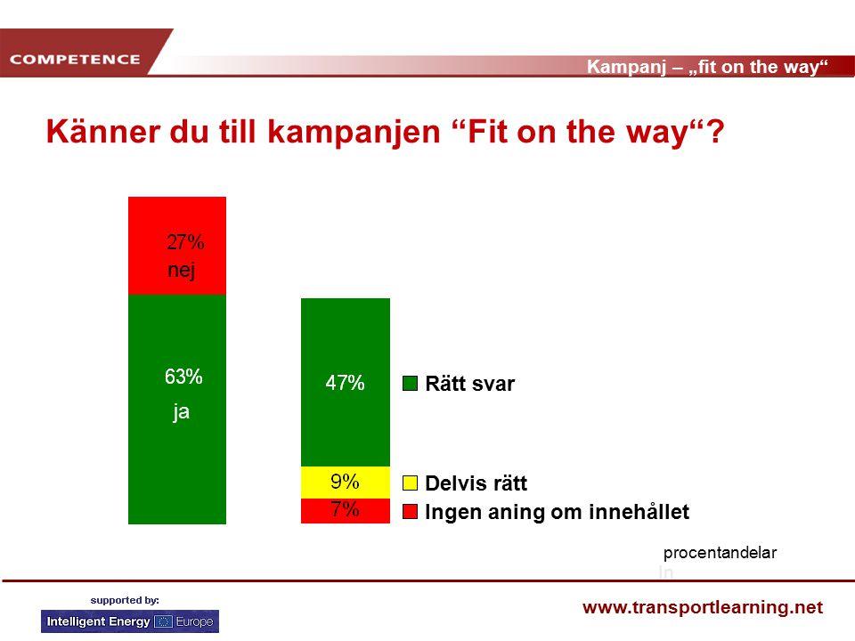 """Kampanj – """"fit on the way www.transportlearning.net Tror du att kampanjen kan bidra till kortare väntetider."""