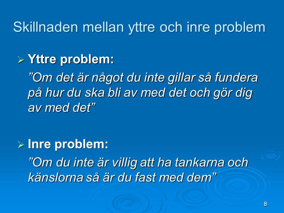 """8 Skillnaden mellan yttre och inre problem  Yttre problem: """"Om det är något du inte gillar så fundera på hur du ska bli av med det och gör dig av med"""